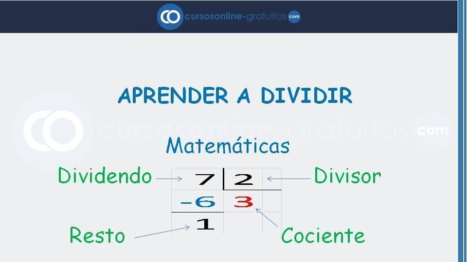 aprender a dividir por una cifra