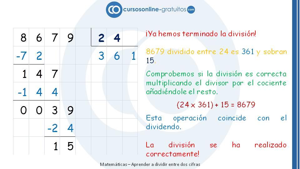 aprender a dividir por 2 cifras