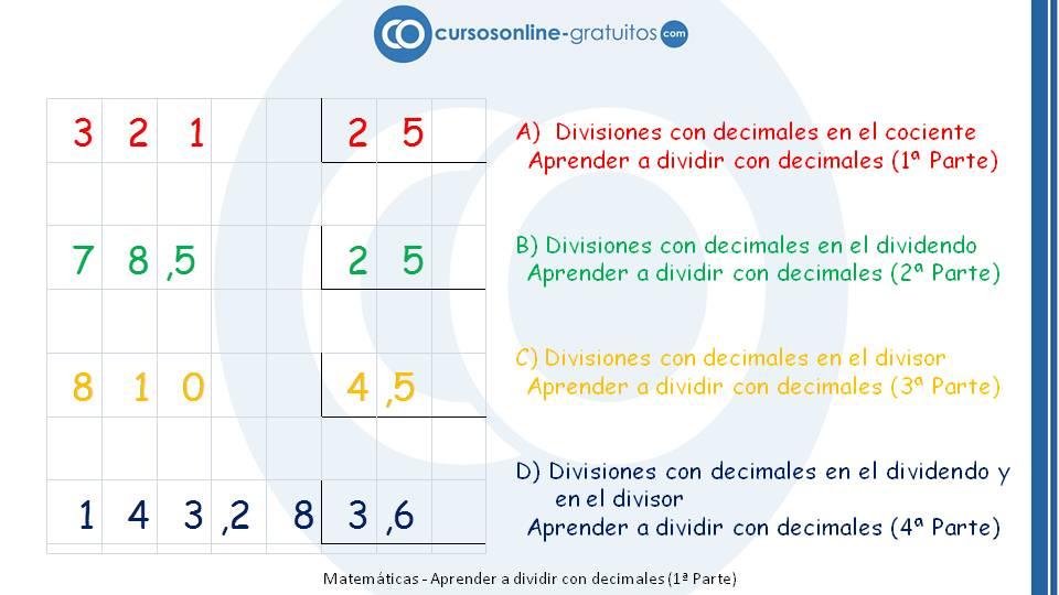 dividir con decimales